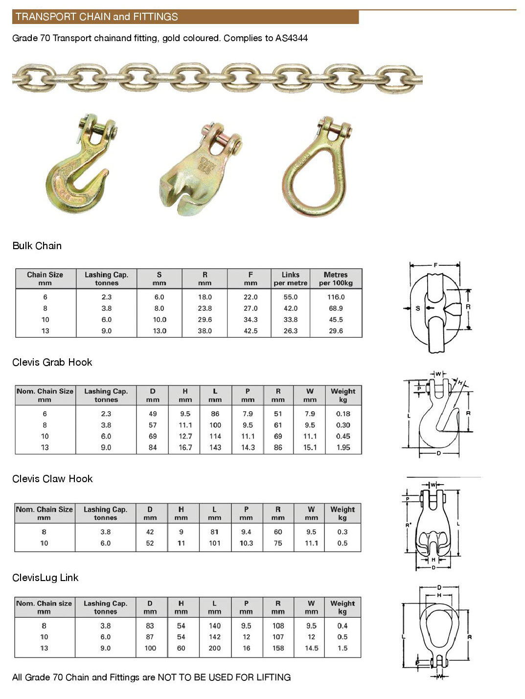 TRANSPORT-CHAIN-and-FITTINGS_detail